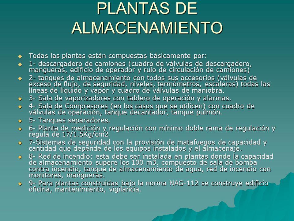 PLANTAS DE ALMACENAMIENTO