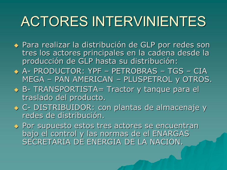 ACTORES INTERVINIENTES