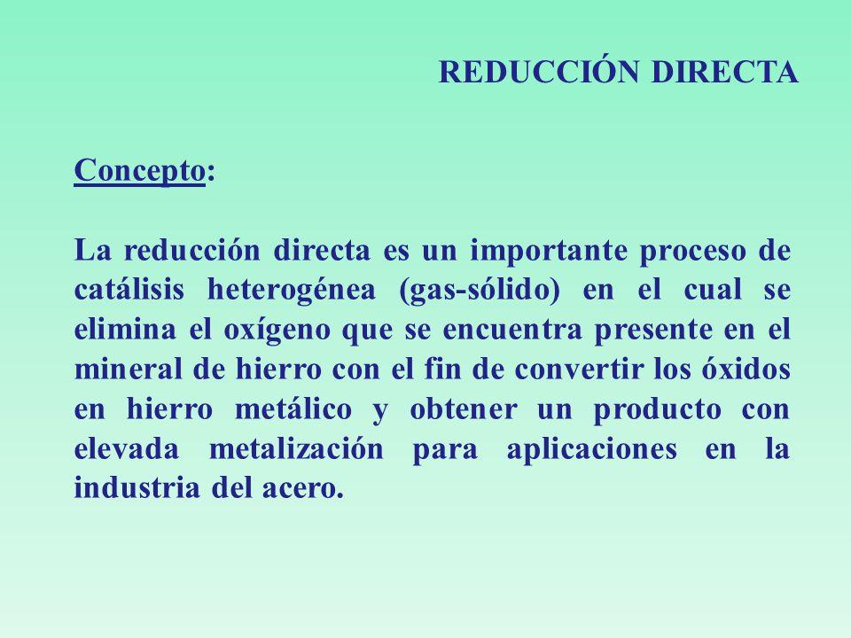 REDUCCIÓN DIRECTA Concepto: