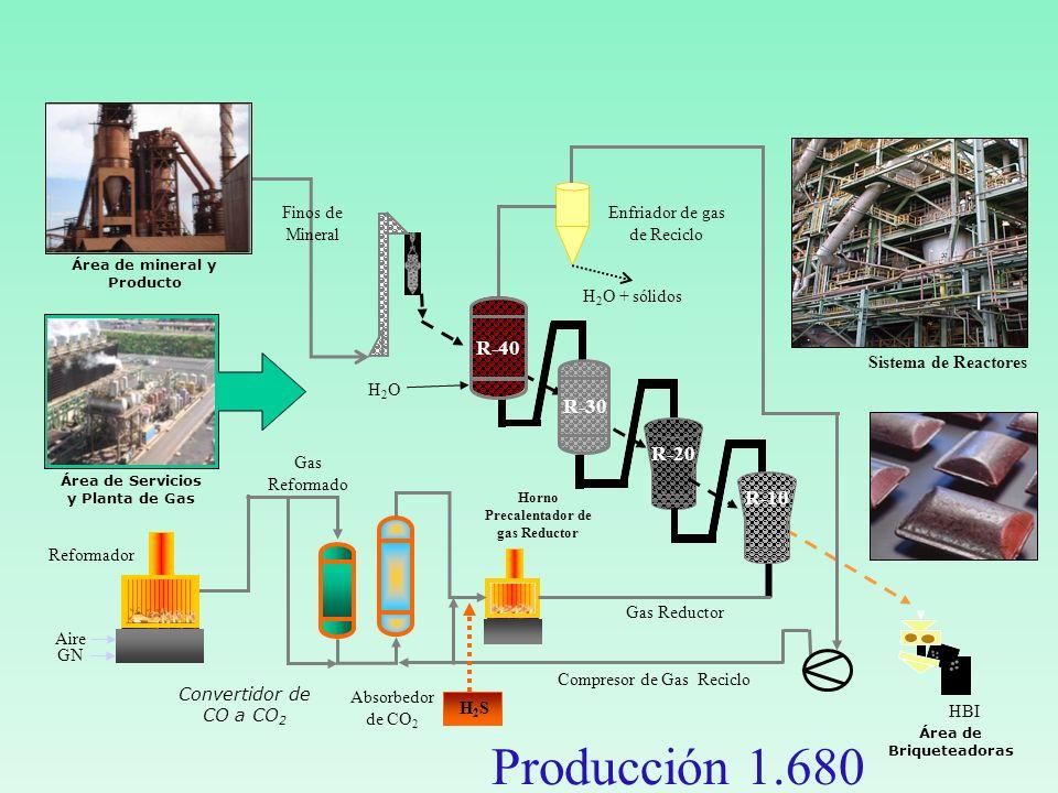Producción 1.680 Ton/día/Tren