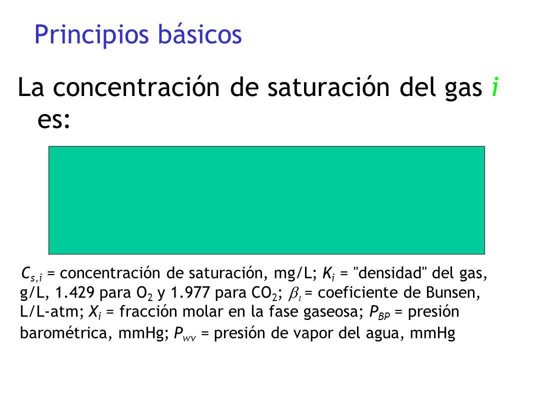 La concentración de saturación del gas i es: