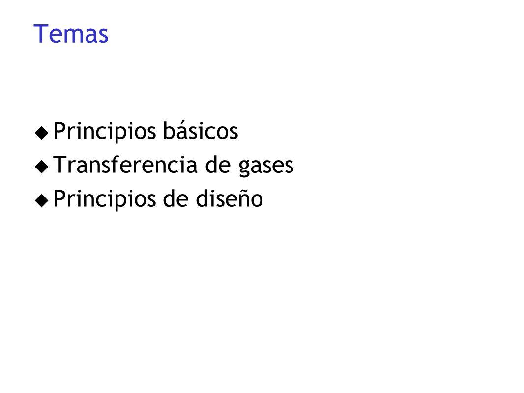 Temas Principios básicos Transferencia de gases Principios de diseño
