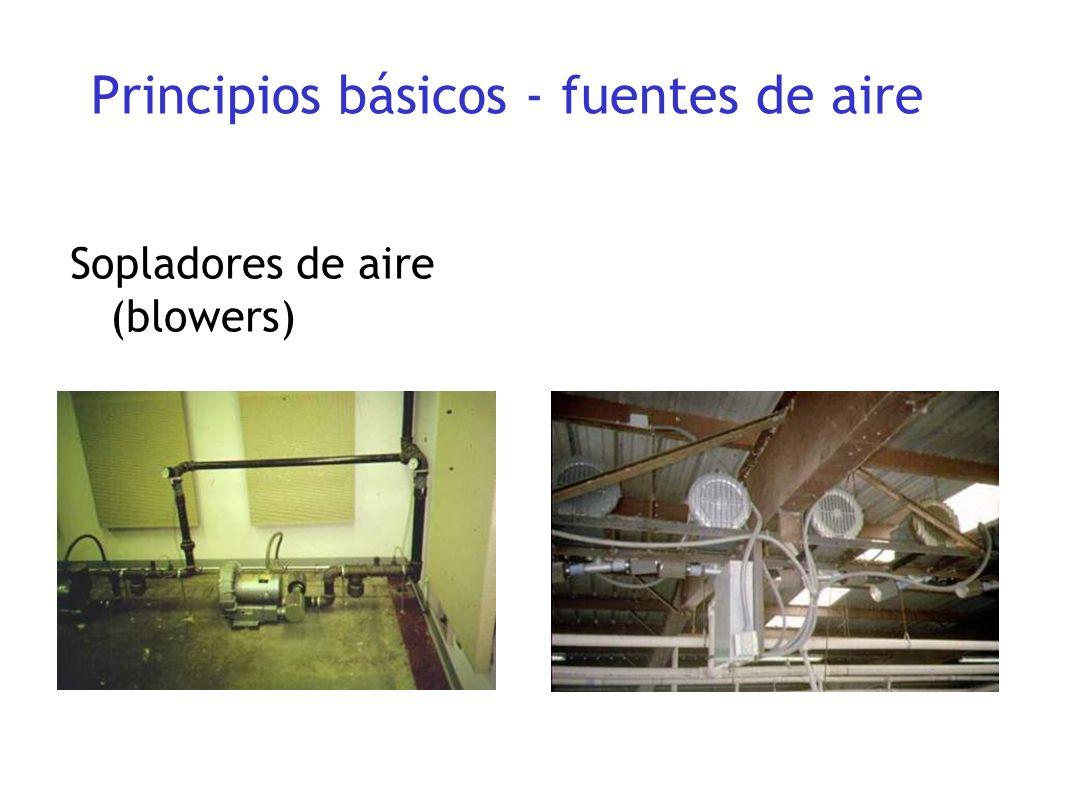 Principios básicos - fuentes de aire