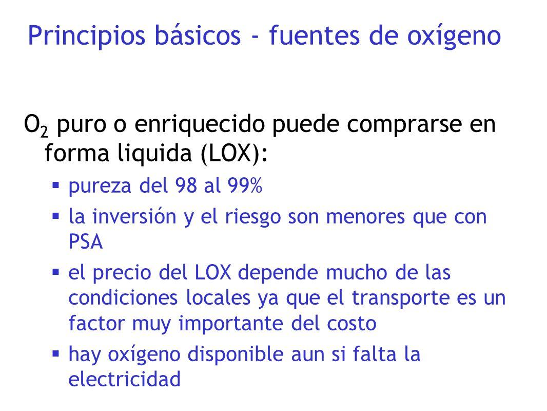 Principios básicos - fuentes de oxígeno