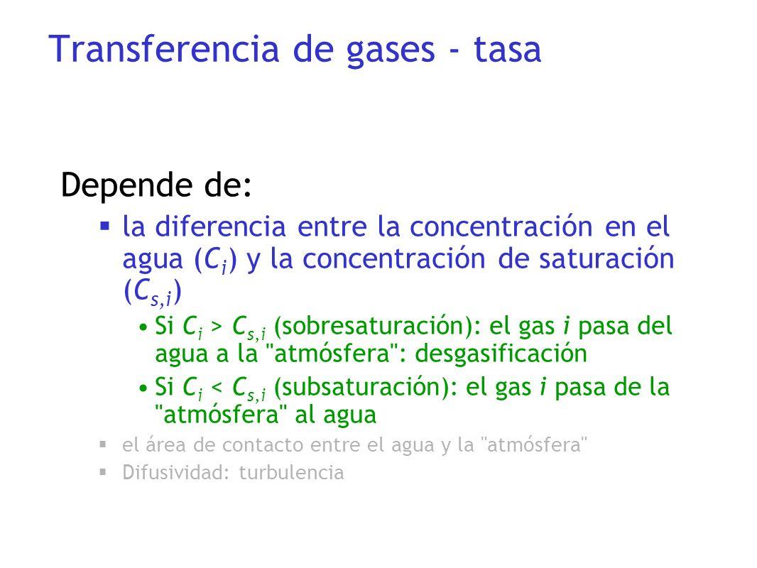 Transferencia de gases - tasa