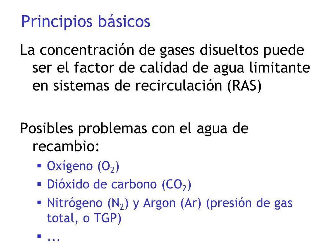 Principios básicos La concentración de gases disueltos puede ser el factor de calidad de agua limitante en sistemas de recirculación (RAS)