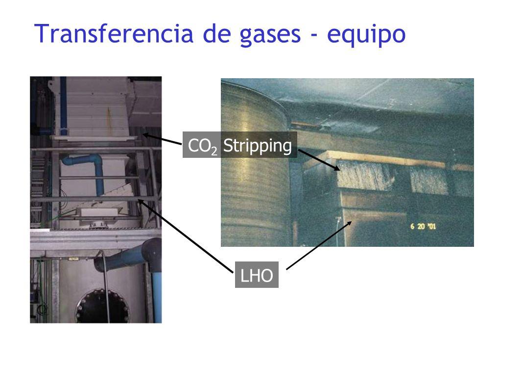Transferencia de gases - equipo