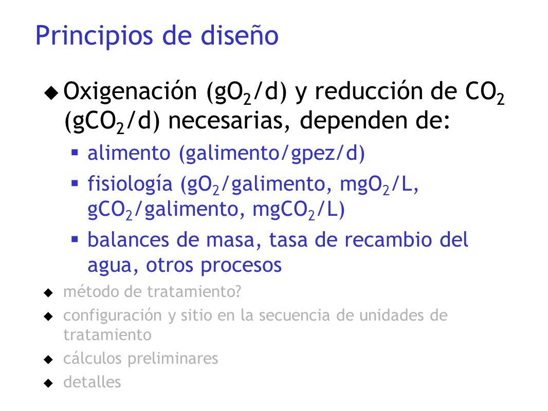 Principios de diseño Oxigenación (gO2/d) y reducción de CO2 (gCO2/d) necesarias, dependen de: alimento (galimento/gpez/d)