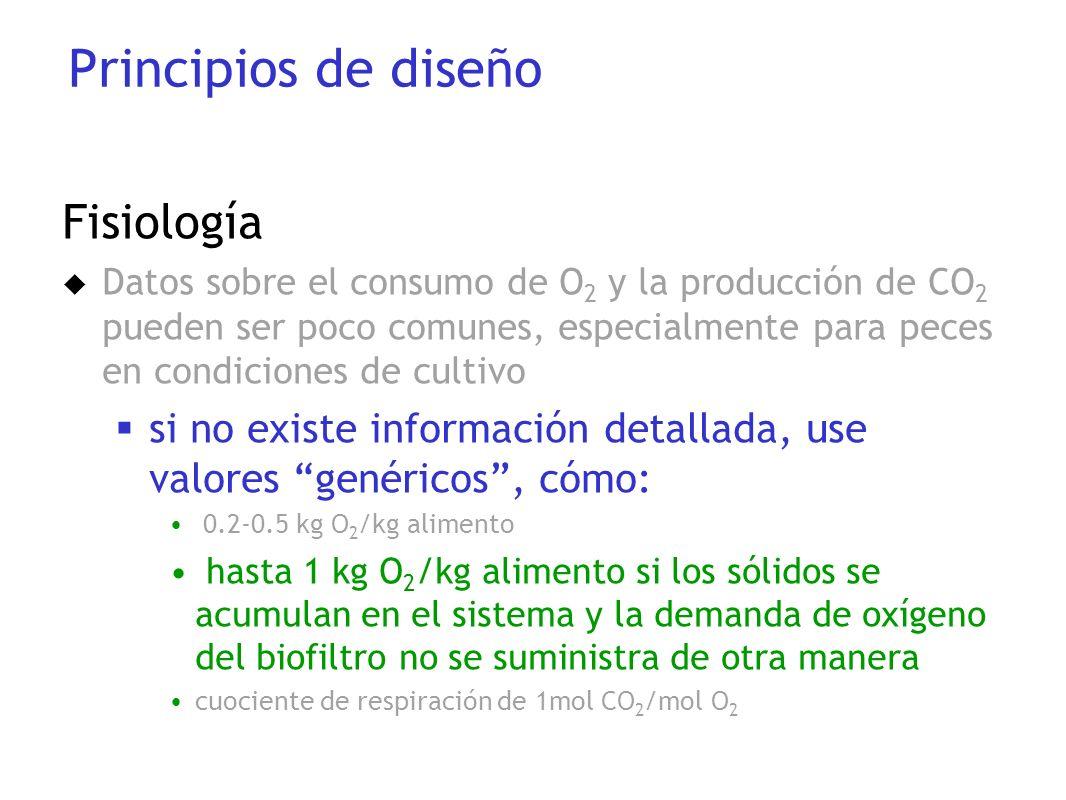 Principios de diseño Fisiología