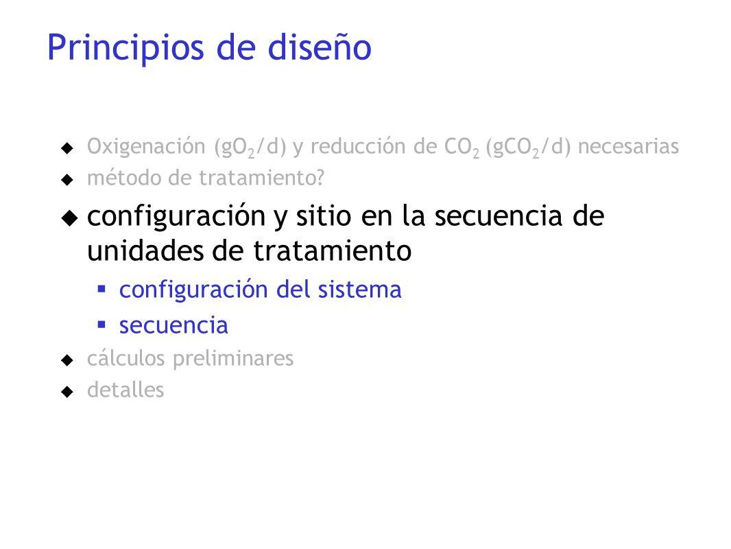 Principios de diseño Oxigenación (gO2/d) y reducción de CO2 (gCO2/d) necesarias. método de tratamiento