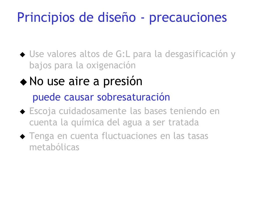 Principios de diseño - precauciones