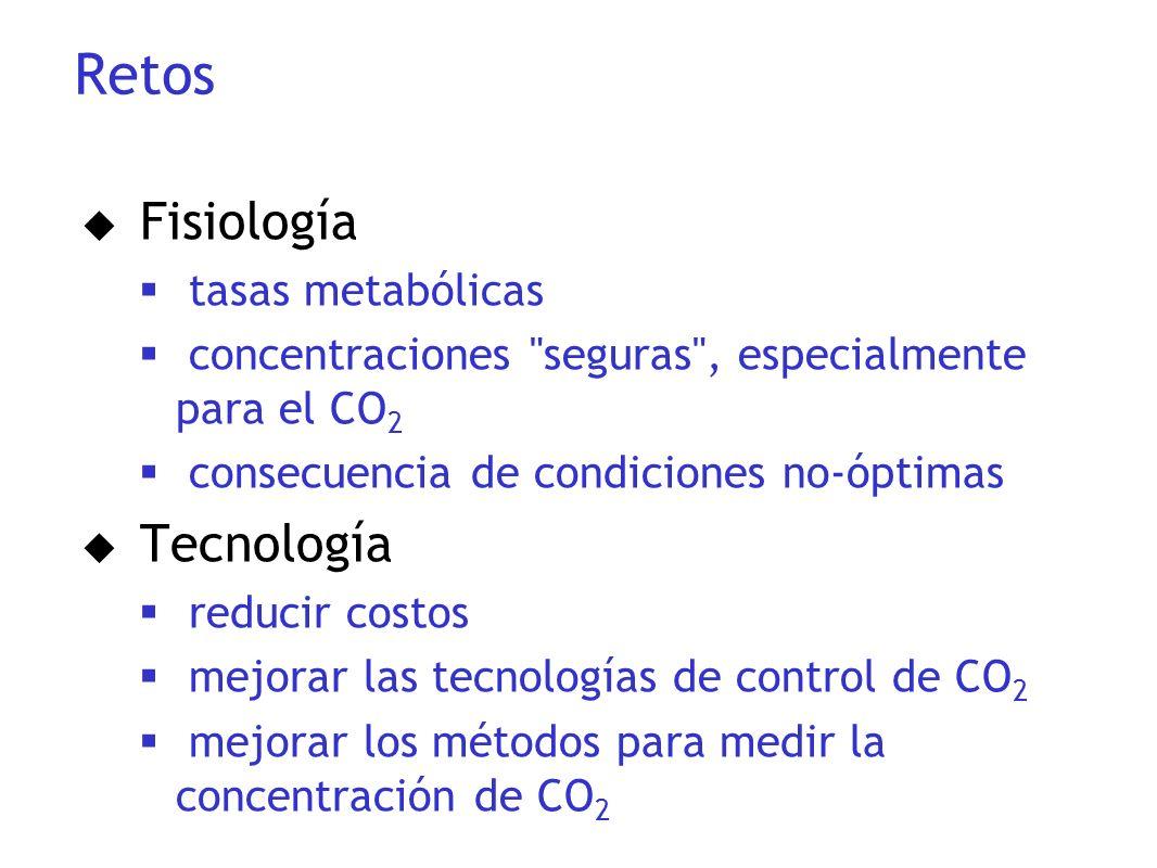 Retos Fisiología Tecnología tasas metabólicas