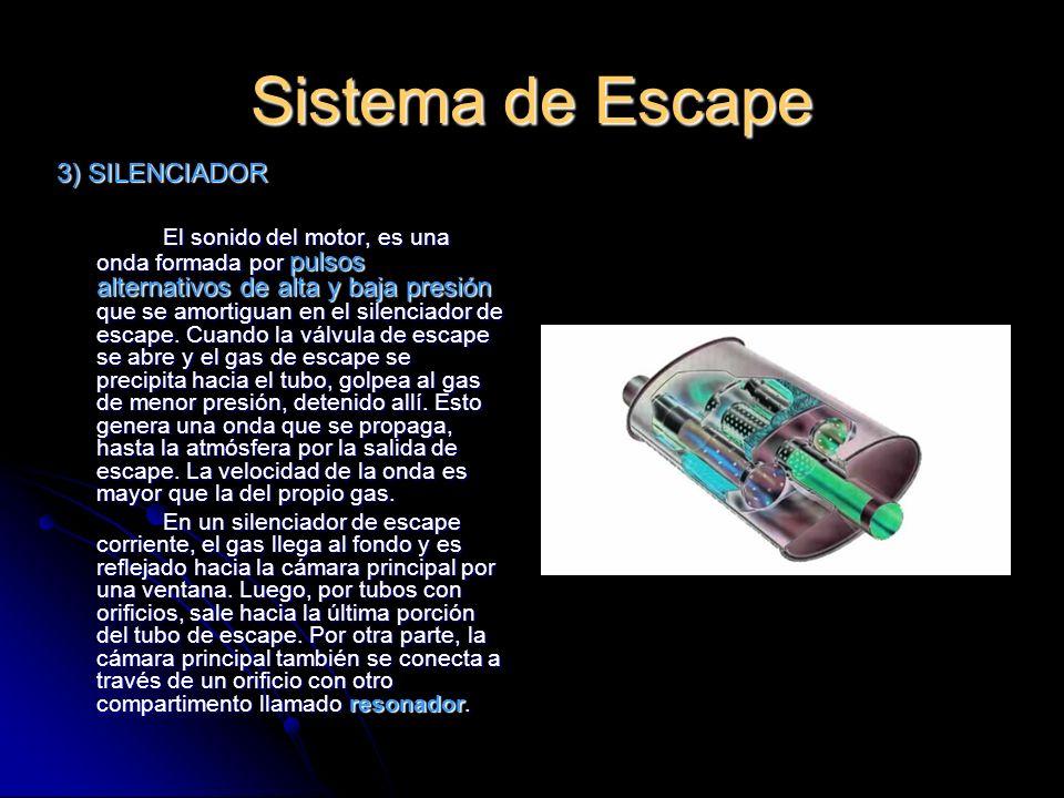 Sistema de Escape 3) SILENCIADOR