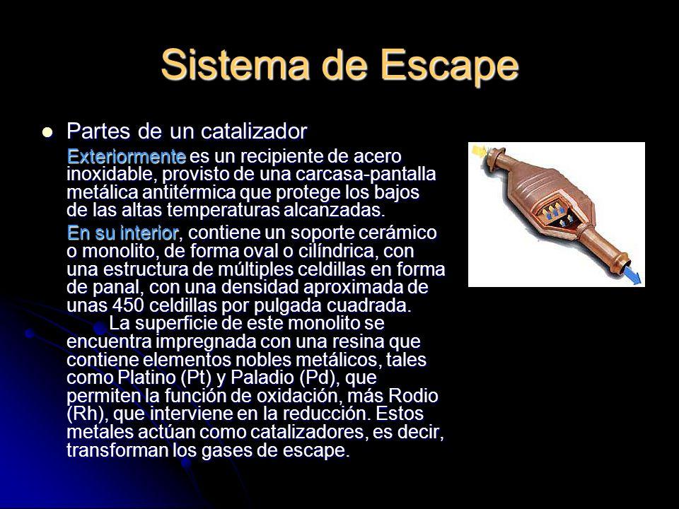 Sistema de Escape Partes de un catalizador