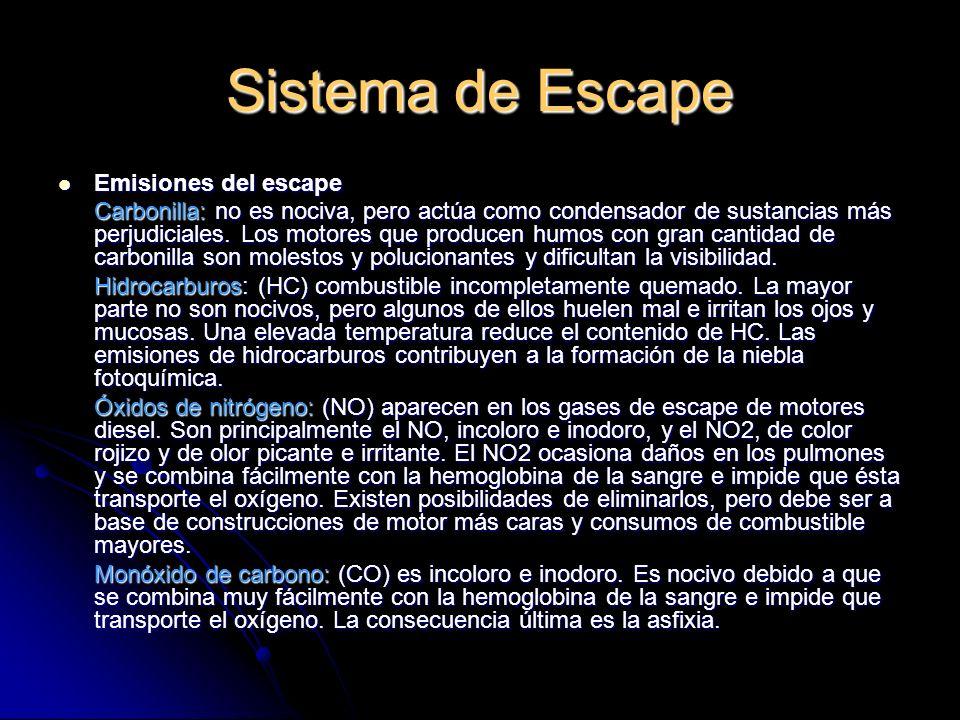 Sistema de Escape Emisiones del escape