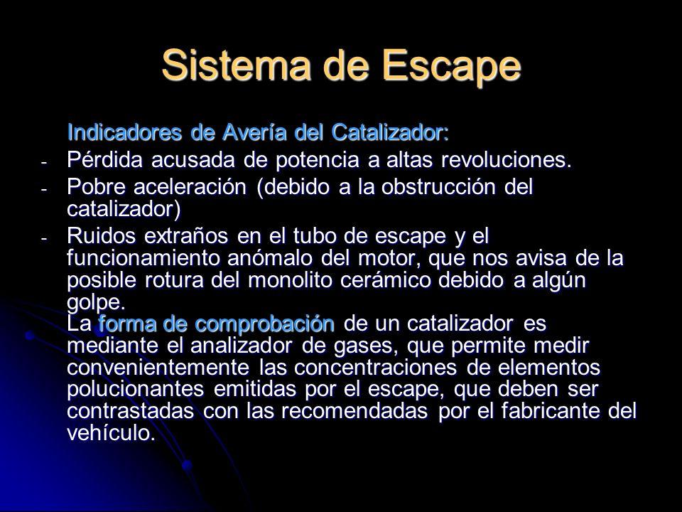 Sistema de Escape Indicadores de Avería del Catalizador: