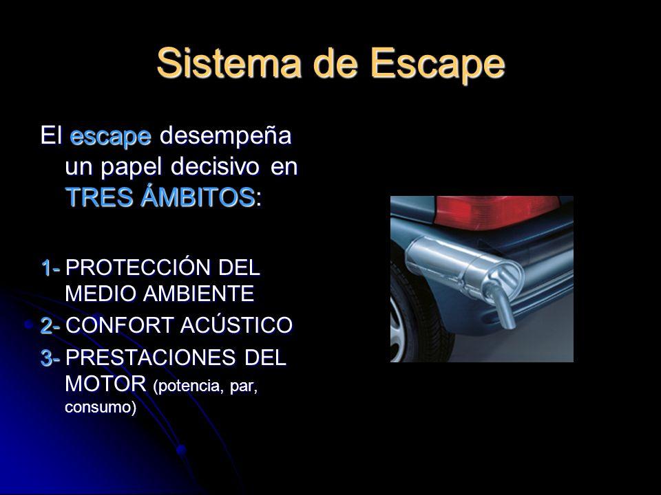 Sistema de Escape El escape desempeña un papel decisivo en TRES ÁMBITOS: 1- PROTECCIÓN DEL MEDIO AMBIENTE.