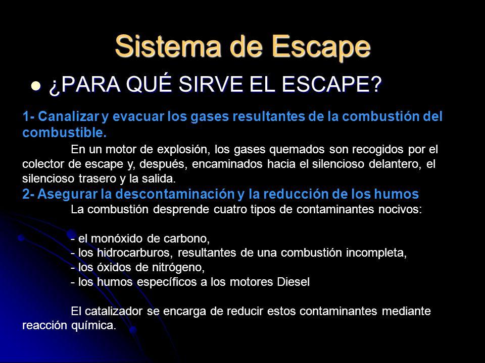 Sistema de Escape ¿PARA QUÉ SIRVE EL ESCAPE