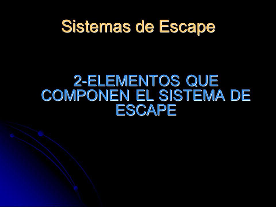 2-ELEMENTOS QUE COMPONEN EL SISTEMA DE ESCAPE