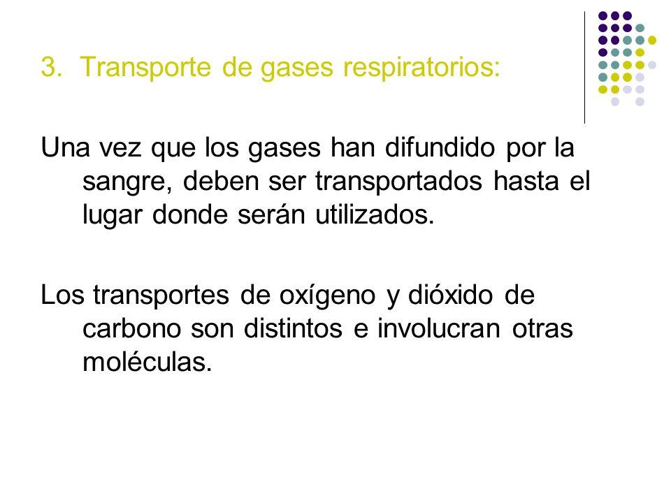 3. Transporte de gases respiratorios: