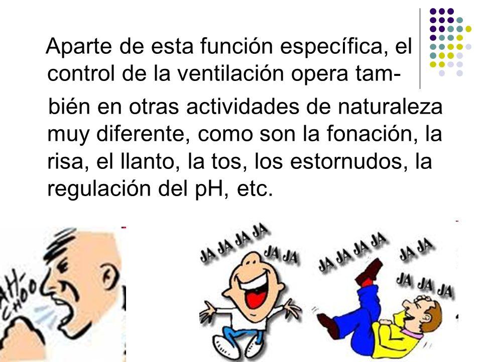 Aparte de esta función específica, el control de la ventilación opera tam-