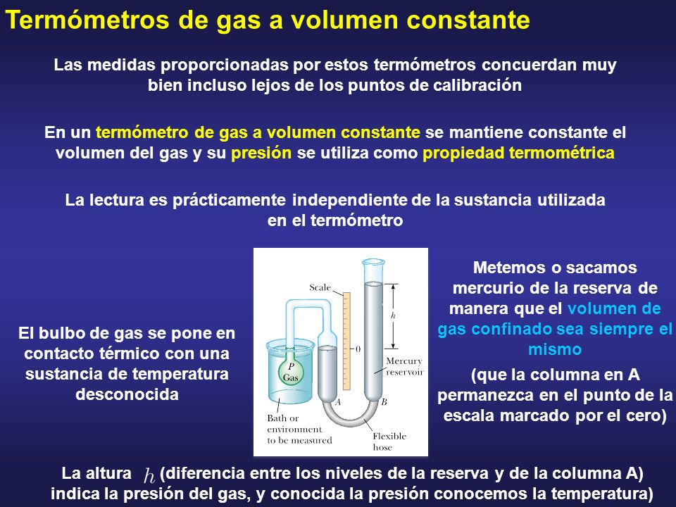 Termómetros de gas a volumen constante