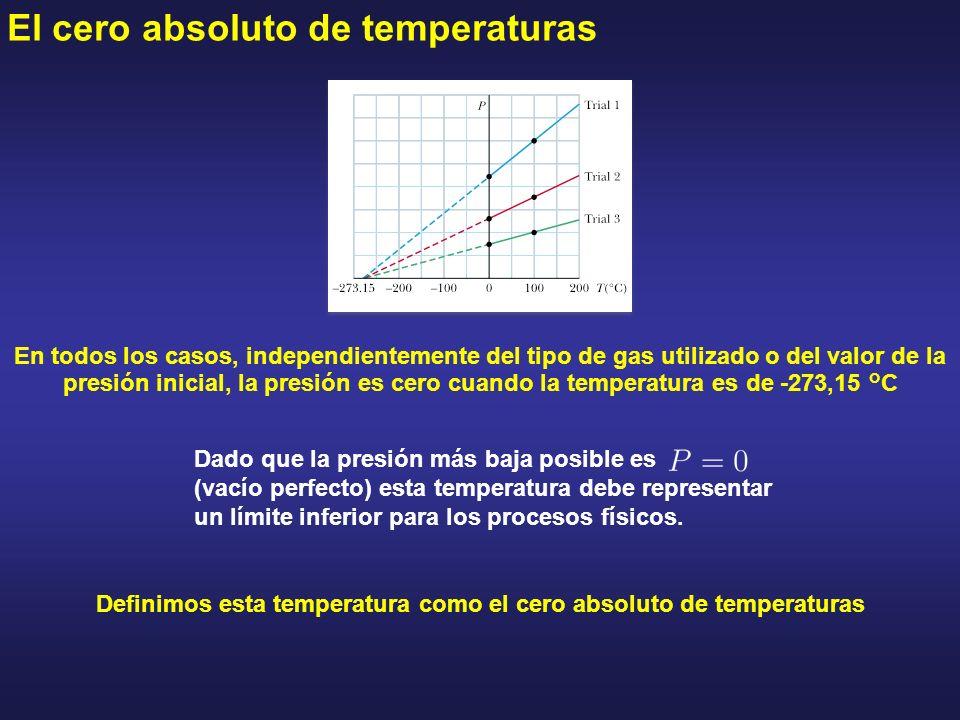 Definimos esta temperatura como el cero absoluto de temperaturas