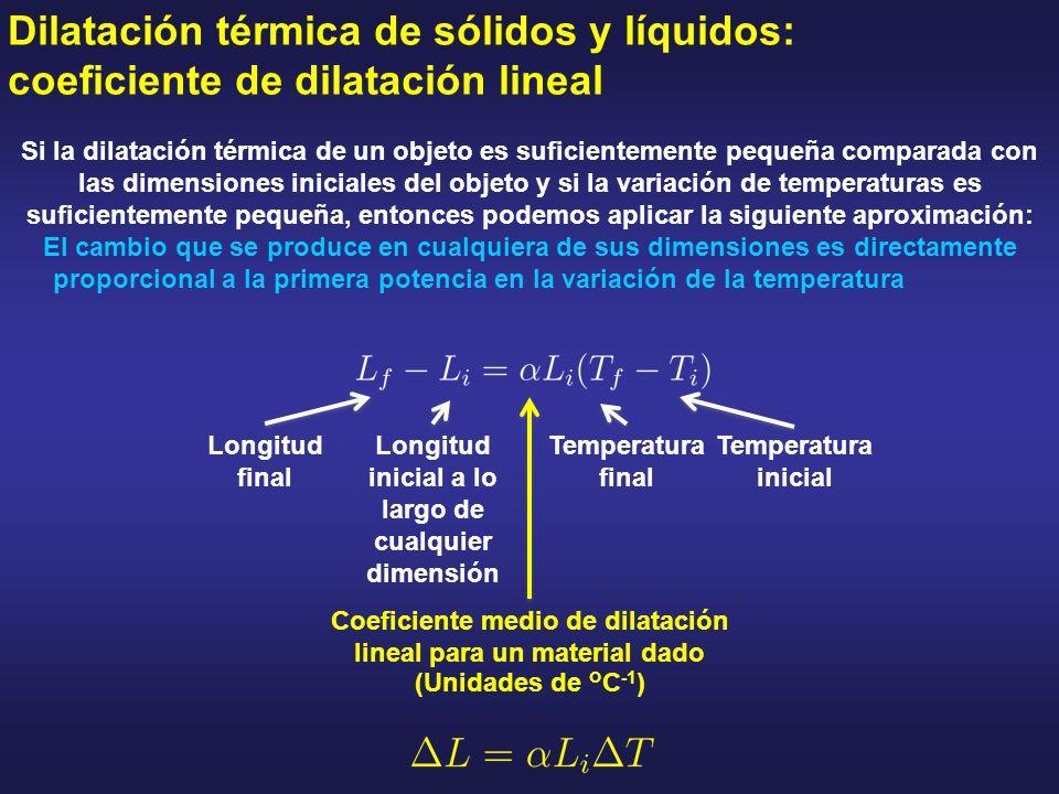 Dilatación térmica de sólidos y líquidos: coeficiente de dilatación lineal