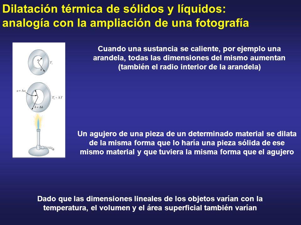Dilatación térmica de sólidos y líquidos: analogía con la ampliación de una fotografía