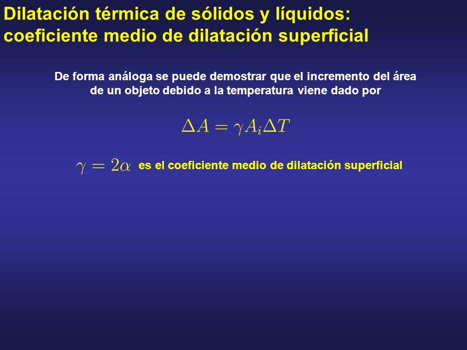 es el coeficiente medio de dilatación superficial