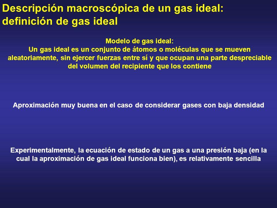 Descripción macroscópica de un gas ideal: definición de gas ideal