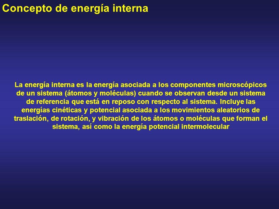 Concepto de energía interna