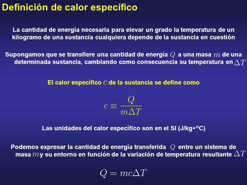 El calor específico de la sustancia se define como