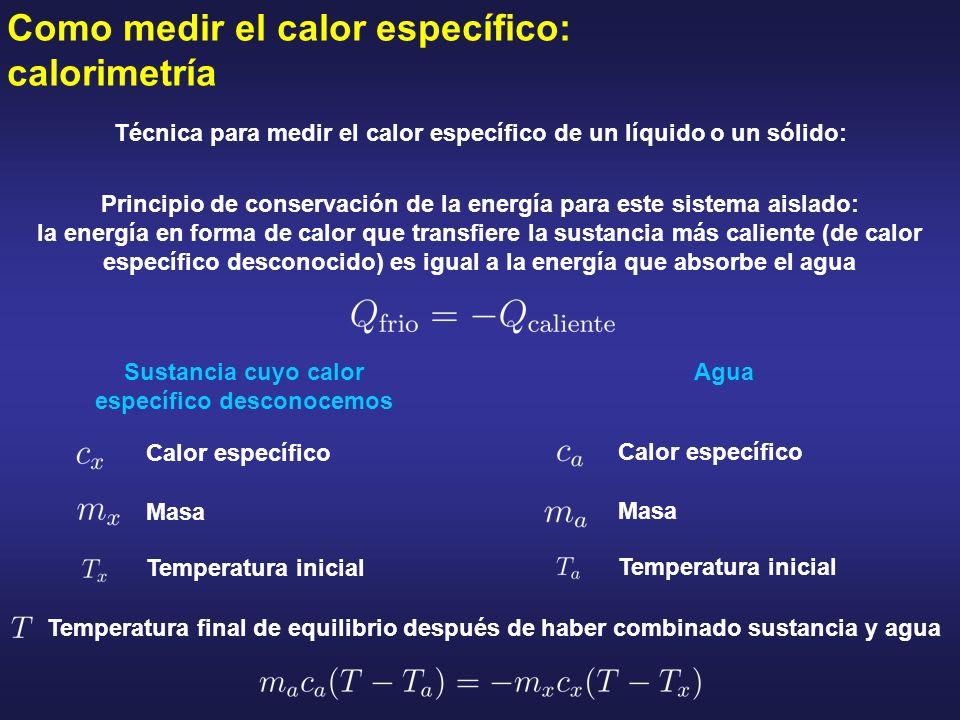 Técnica para medir el calor específico de un líquido o un sólido: