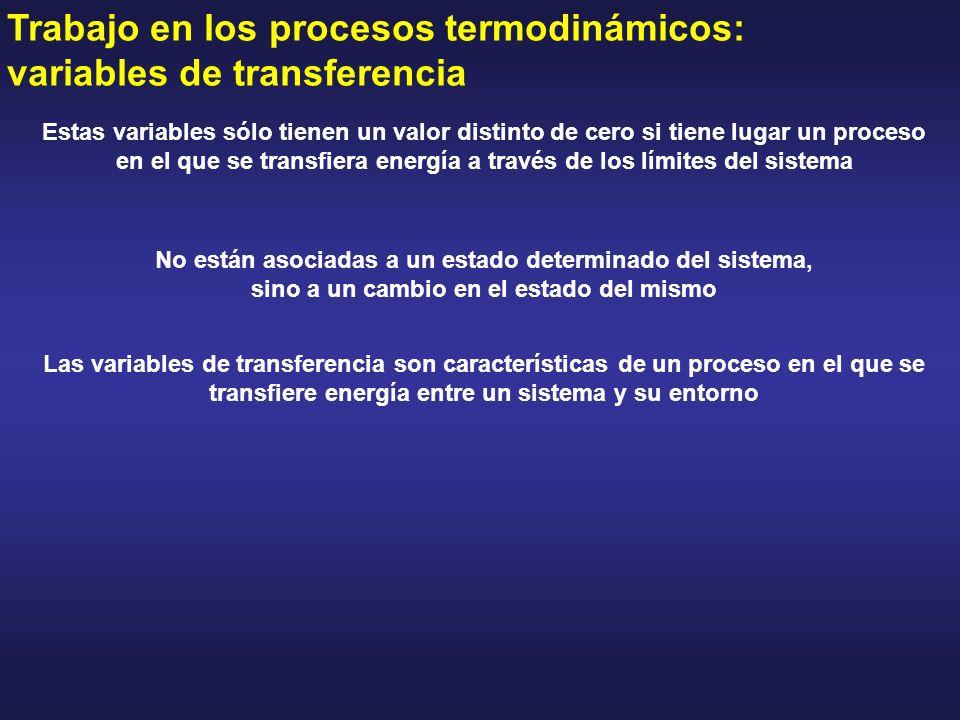 Trabajo en los procesos termodinámicos: variables de transferencia