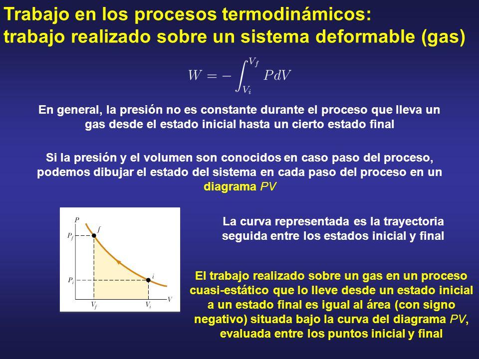 Trabajo en los procesos termodinámicos: trabajo realizado sobre un sistema deformable (gas)