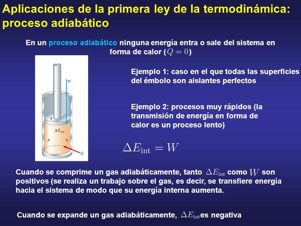 Aplicaciones de la primera ley de la termodinámica: proceso adiabático