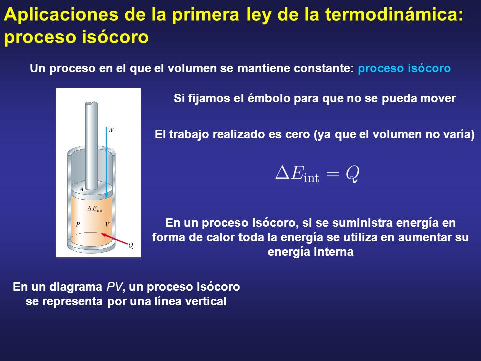 Aplicaciones de la primera ley de la termodinámica: proceso isócoro