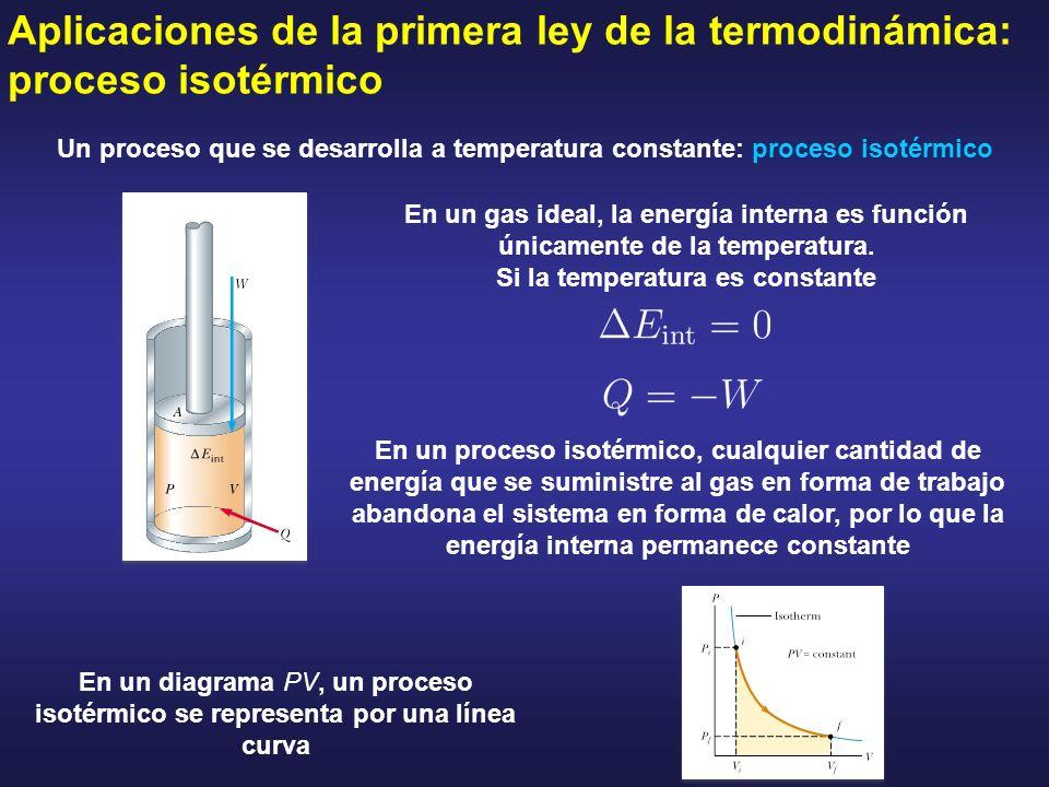 Si la temperatura es constante