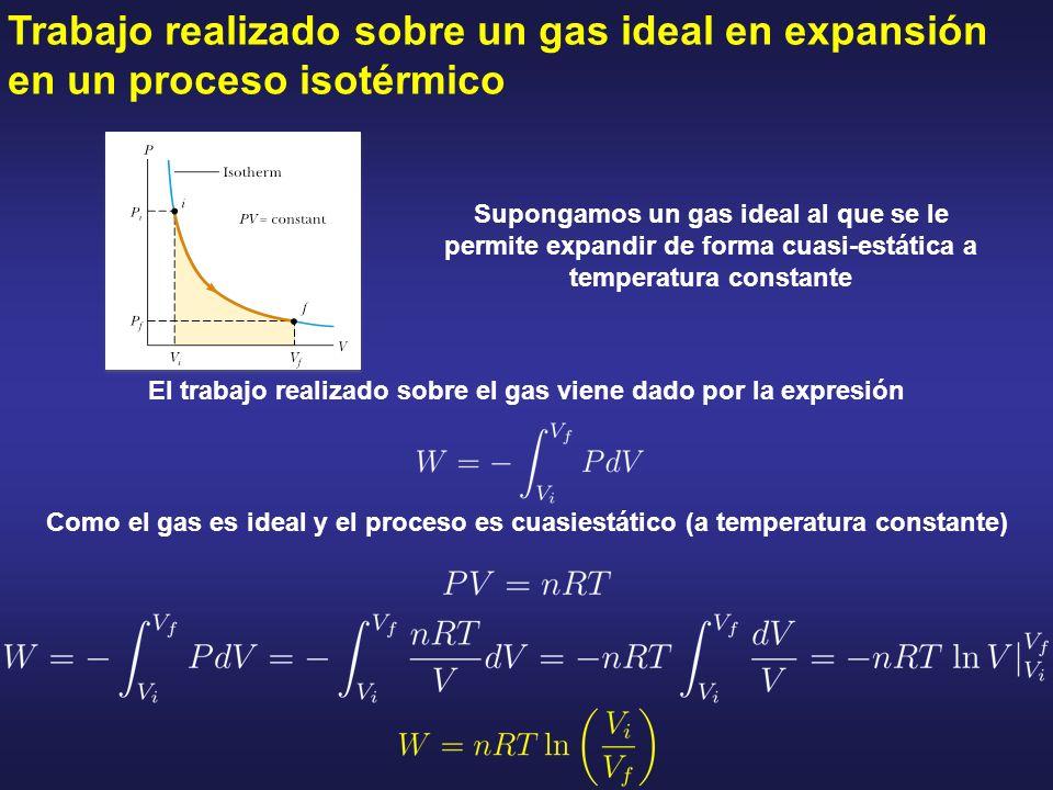El trabajo realizado sobre el gas viene dado por la expresión