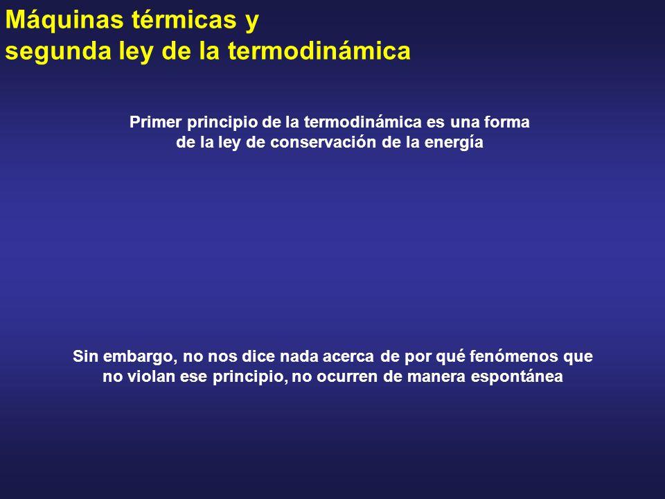 Máquinas térmicas y segunda ley de la termodinámica