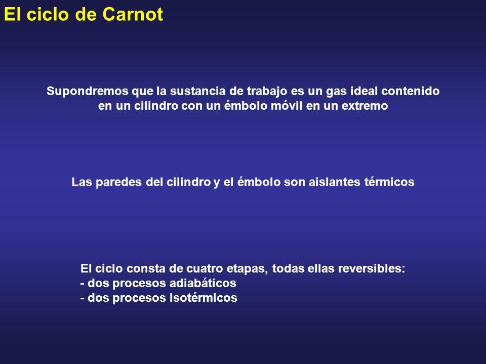 El ciclo de Carnot Supondremos que la sustancia de trabajo es un gas ideal contenido en un cilindro con un émbolo móvil en un extremo.