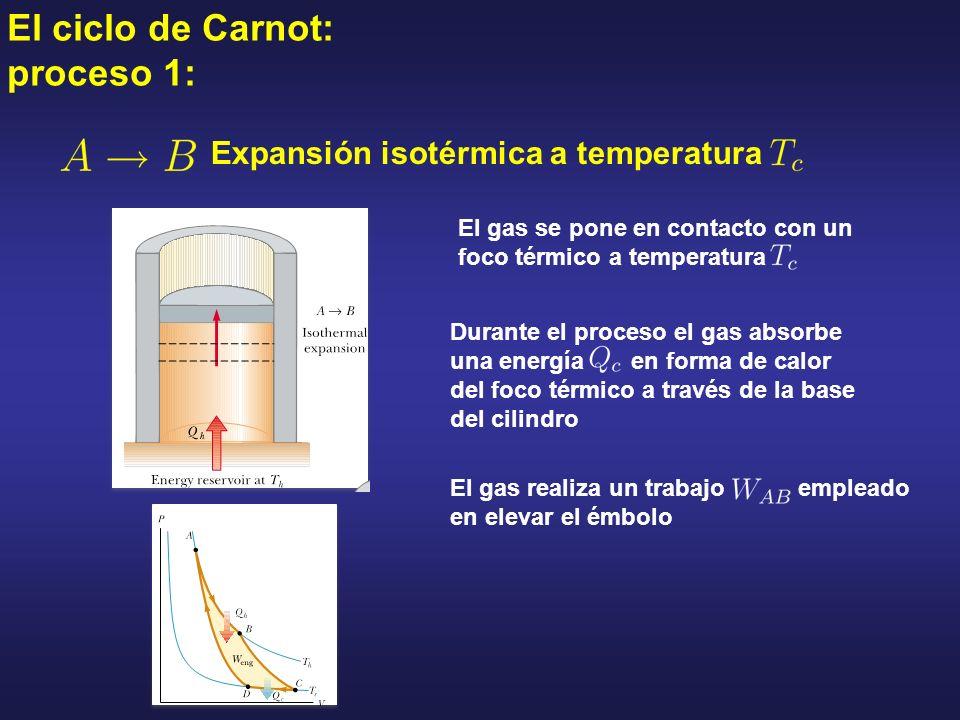 Expansión isotérmica a temperatura