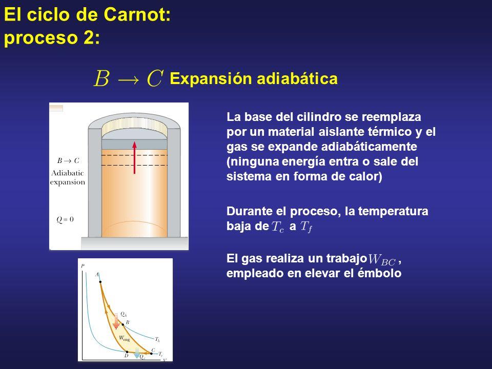 El ciclo de Carnot: proceso 2: