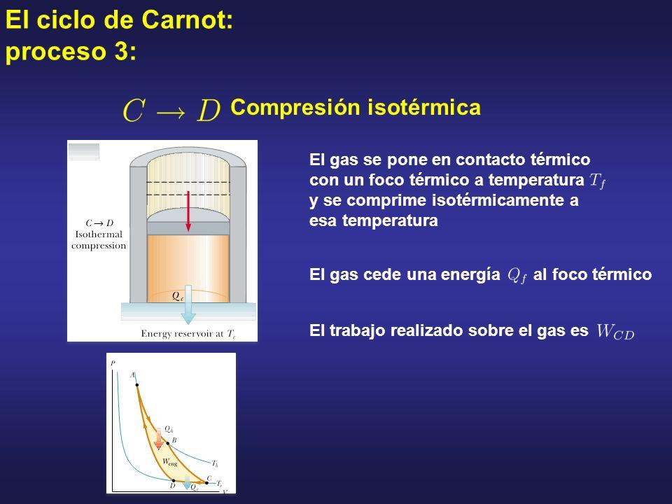 Compresión isotérmica