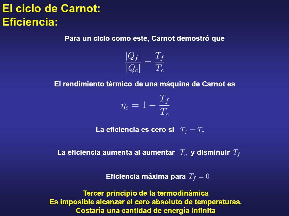 El ciclo de Carnot: Eficiencia: