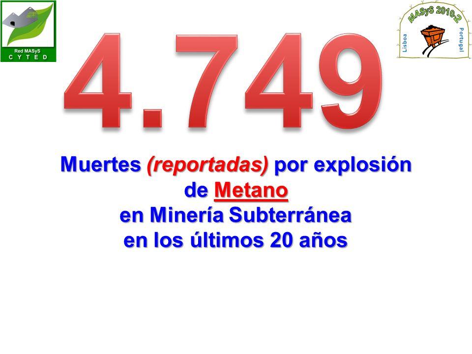 Muertes (reportadas) por explosión en Minería Subterránea