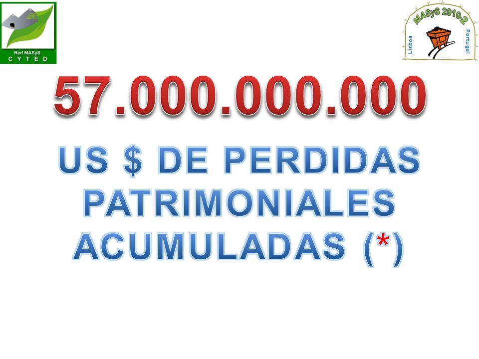 57.000.000.000 US $ DE PERDIDAS PATRIMONIALES ACUMULADAS (*)