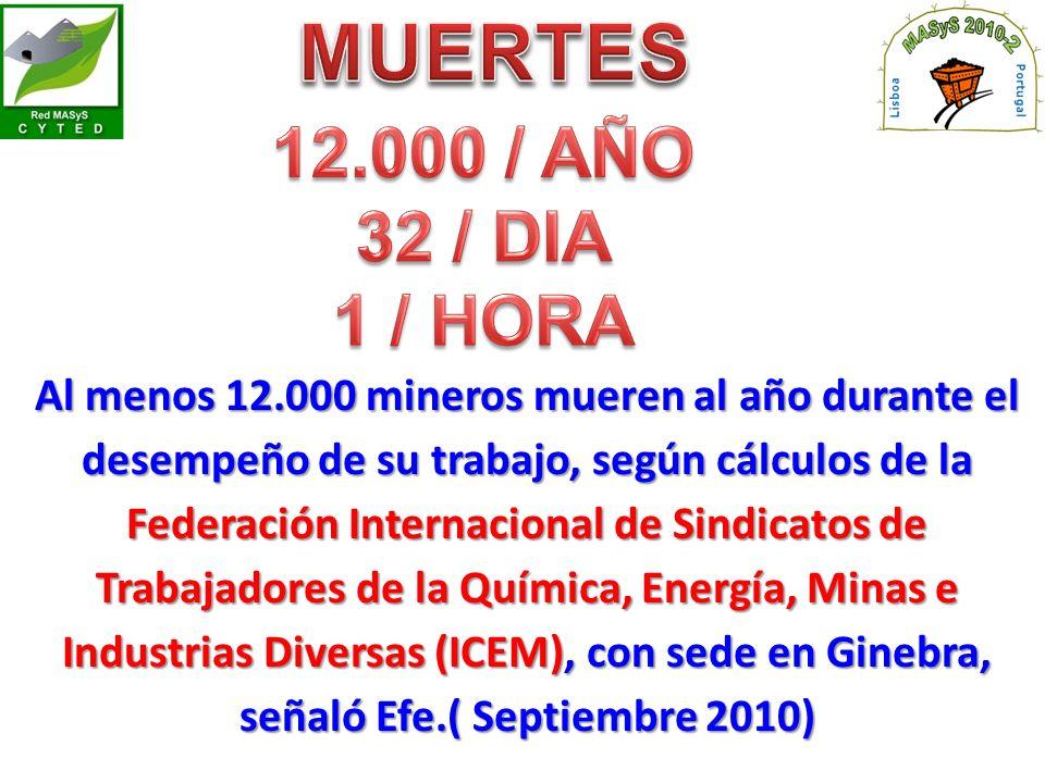 MUERTES 12.000 / AÑO 32 / DIA 1 / HORA