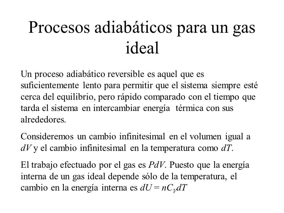 Procesos adiabáticos para un gas ideal